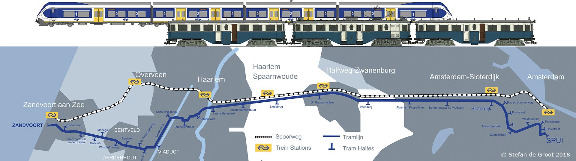 Tramlijn Amsterdam-Haarlem-Zandvoort Stefan de Groot